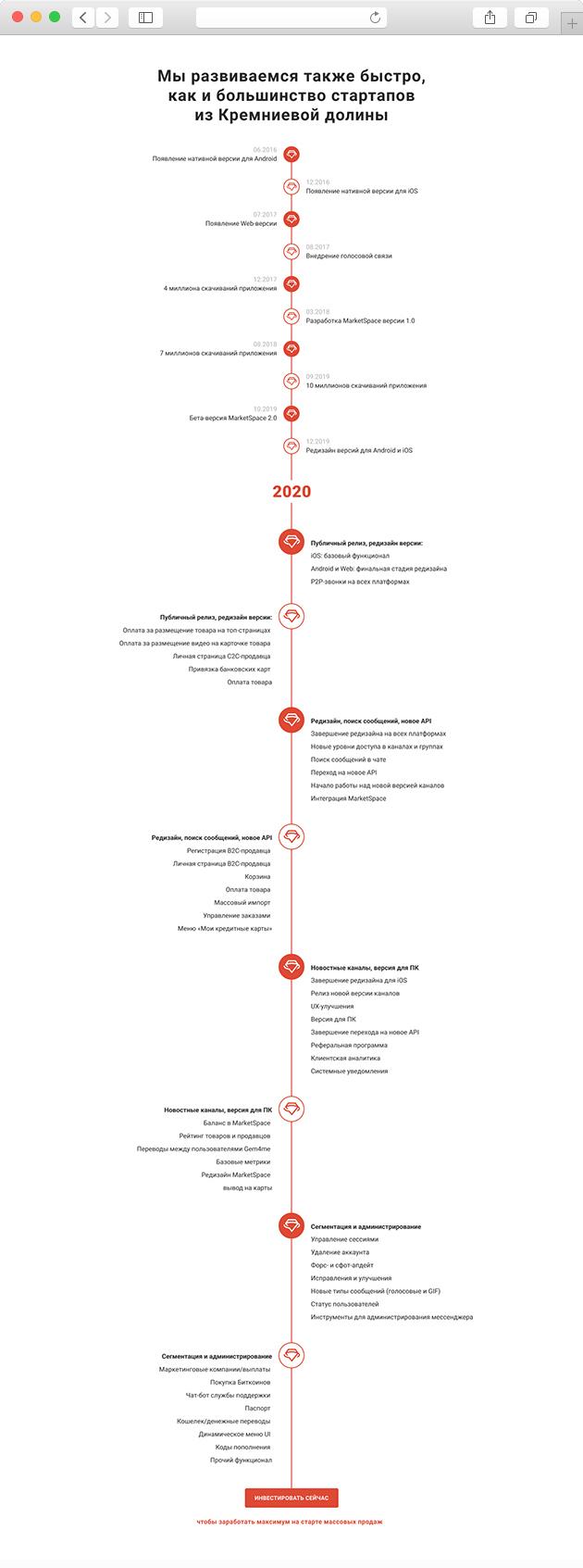 разработка сайта по продаже акций мессенджера скорость развития